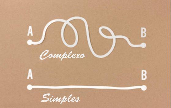 SIMPLICIDADE É A SOLUÇÃO MAIS EFICAZ PARA TODAS AS SITUAÇÕES