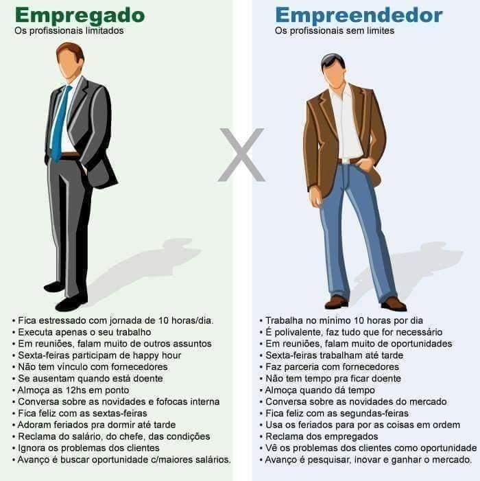 EMPREGADO X EMPREENDEDOR